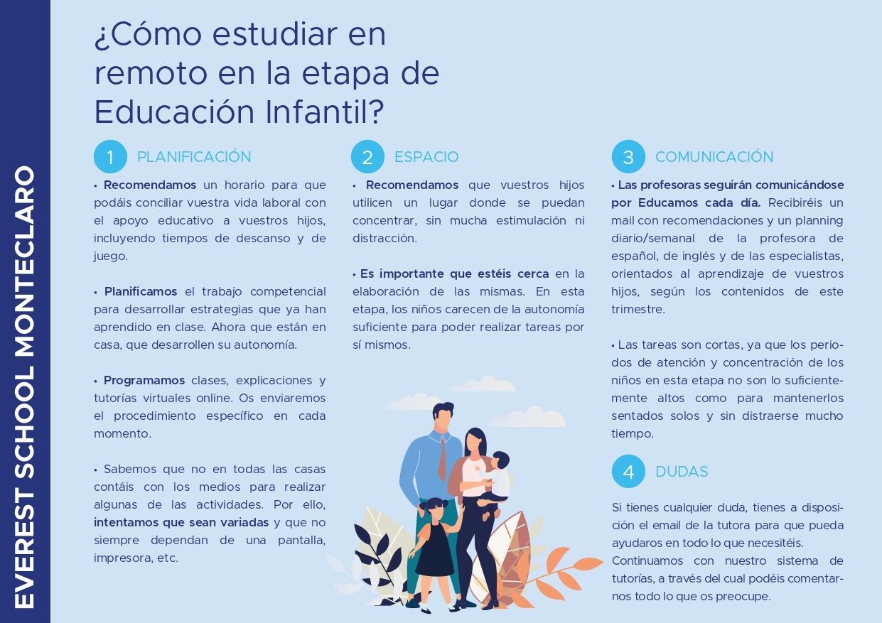 ¡Everest School trabajando Online! Colegio Privado Madrid